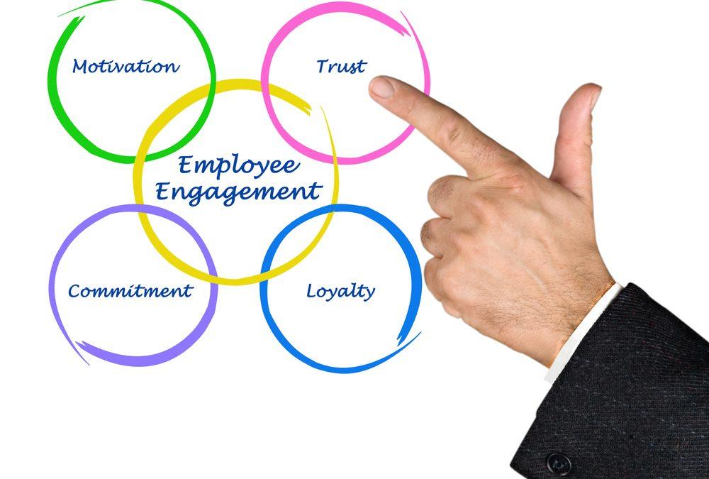 The ten C's of employee engagement